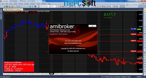 AmiBroker Professional Edition